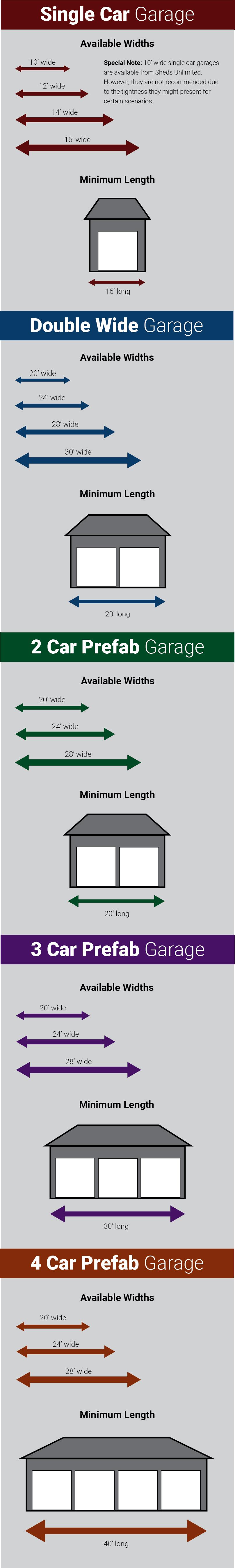 garage builder sizes