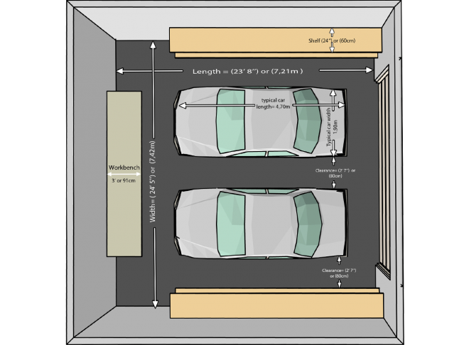 2 car garage dimensions average size two car garage