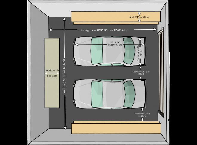 garage size with workbench