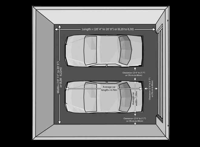 minimum size two car garage pa