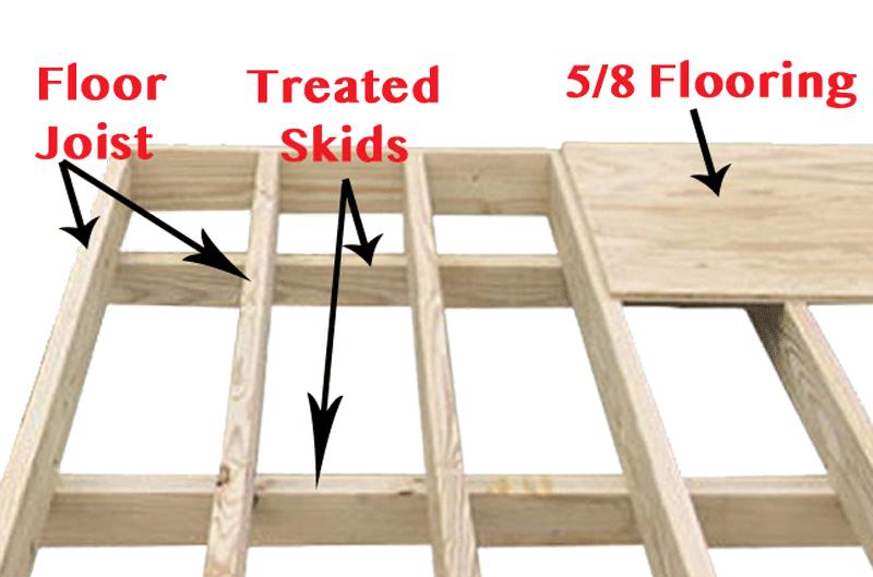 flooring vinyl storage sheds