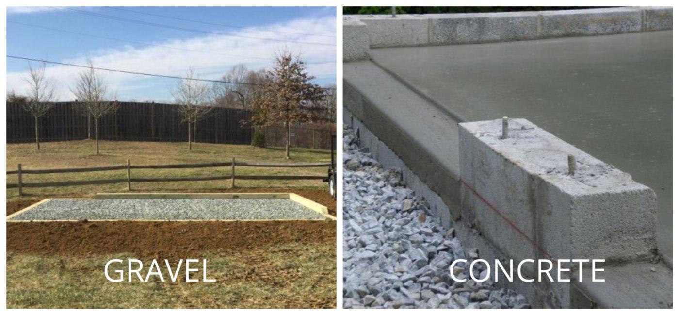 backyard storage sheds foundation selection