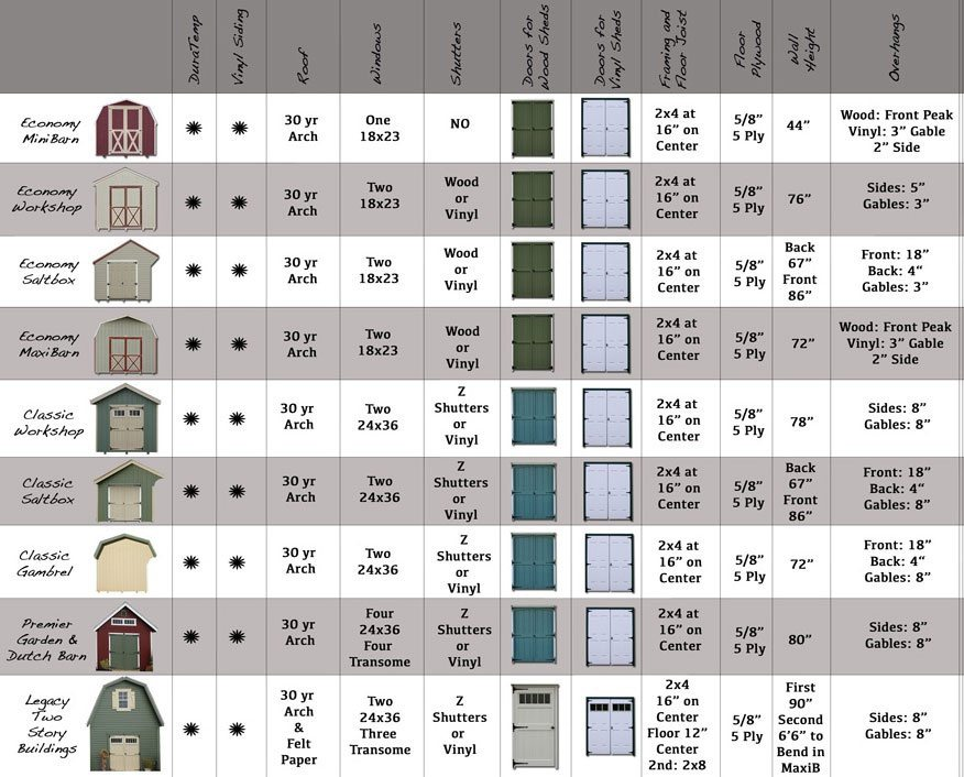 shed specs wall heights
