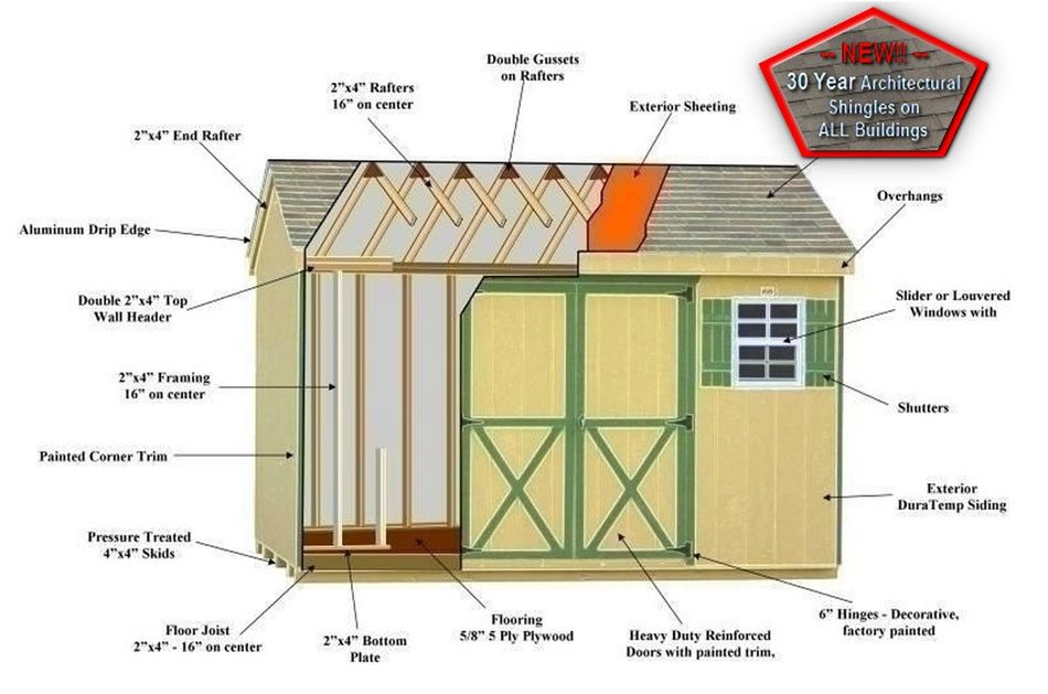 yard sheds designs and specs